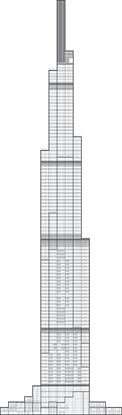 Vincom Landmark 81 Outline